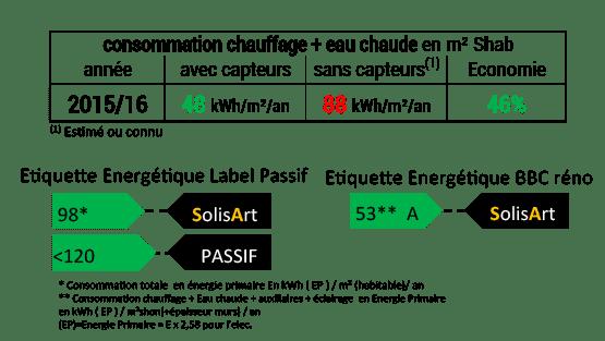référence chauffage solaire Occitanie - Hérault - Frontignan