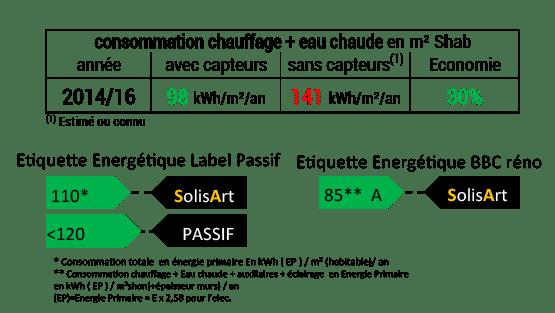 référence chauffage solaire Bourgogne-Franche-Comté - Doubs - Les Fins