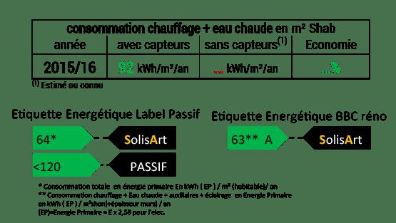 référence chauffage solaire Bourgogne-Franche-Comté - Jura - Rogna