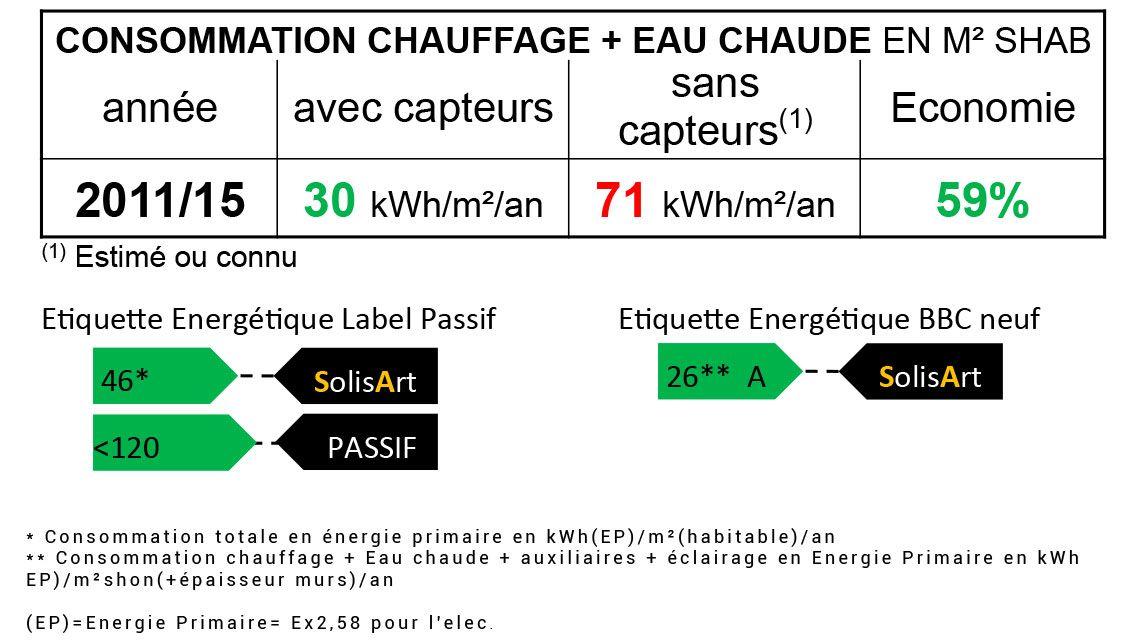 référence chauffage solaire Suisse - Vaud - Epalinges