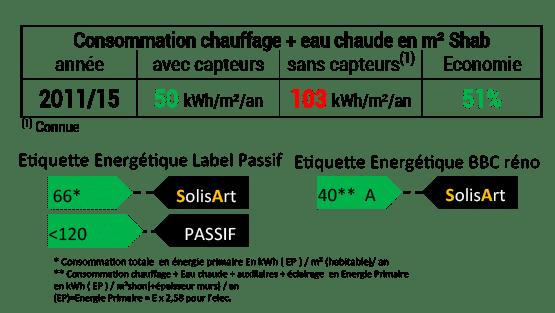 référence chauffage solaire Bretagne - Ile et Vilaine - Saint Erblon