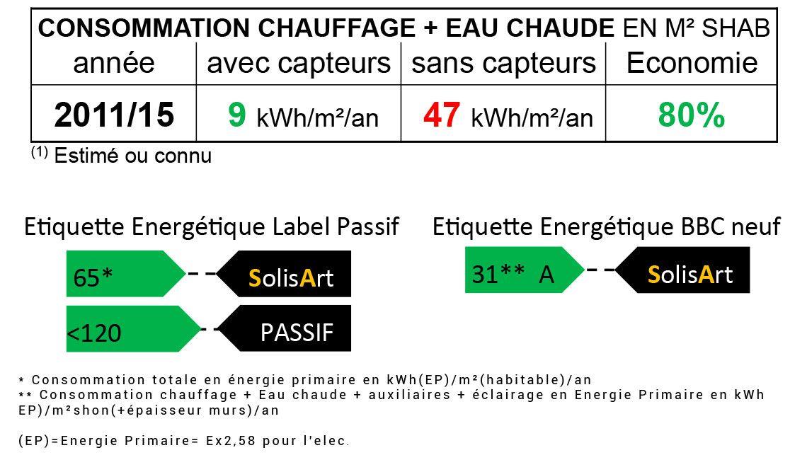 référence chauffage solaire Provence-Alpes-Côte d'Azur - Hautes-Alpes - Guillestre